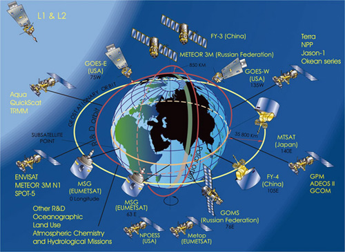 CEOS - Global weather radar